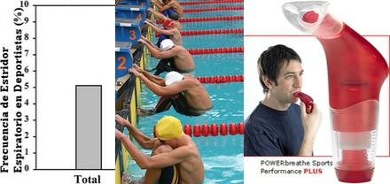 El Entrenamiento de la musculatura inspiratoria es un tratamiento sencillo y eficaz en los casos de estridor inspiratorio del deportista