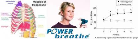 POWERbreathe y Enfermedad Pulmonar Obstructiva Crónica (EPOC)