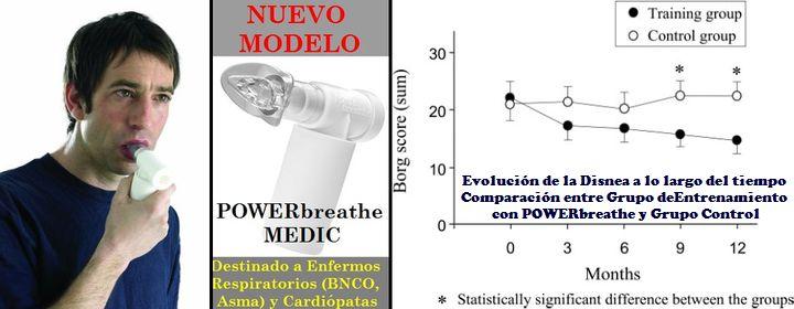POWERbreathe Medic, nuevomodelo de POWERbreathe destinado a enfermos respiratorios y cardiópatas