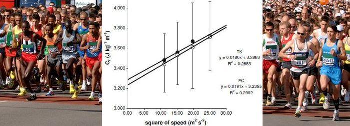 Comparación entre Maratonianos Kenianos de 2h:07' y Maratonianos Europeos de 2h:08'