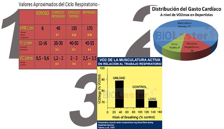 Potencia la Resistencia Muscular Respiratoria en Deportes Aeróbicos con POWERbreathe