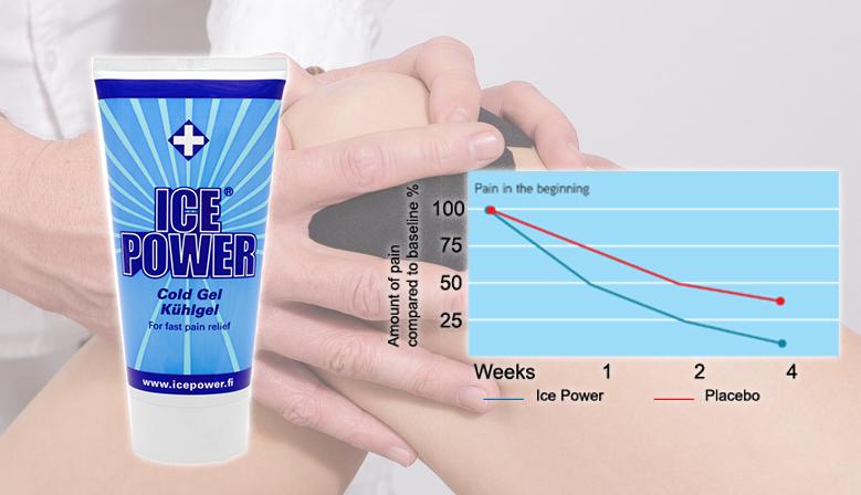 Eficacia del Gel Frío Para Lesiones de Tejido Blando
