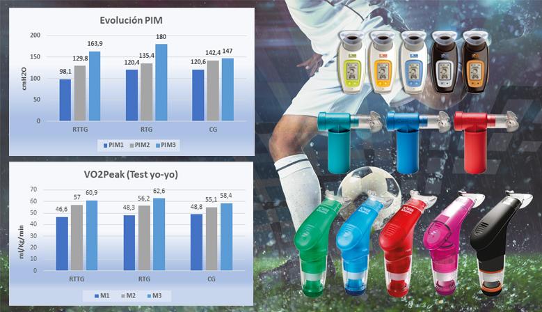 ¿Podemos aumentar el rendimiento aeróbico en futbolistas mediante el Entrenamiento de la Musculatura Inspiratoria (IMT)?