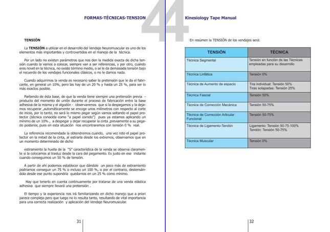 Kinesiology Tape Manual  80 Aplicaciones Practicas  Biolaster